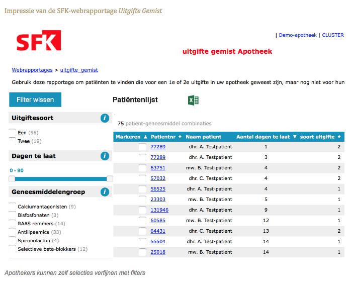 SFK-webrapportage Uitgifte Gemist