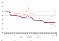 Indexontwikkeling prijzen receptgeneesmiddel basispakket