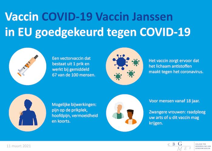 Informatie covid-19 vaccin Janssen